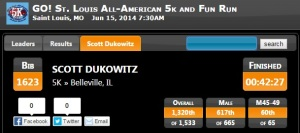 Go St Louis 5k Results
