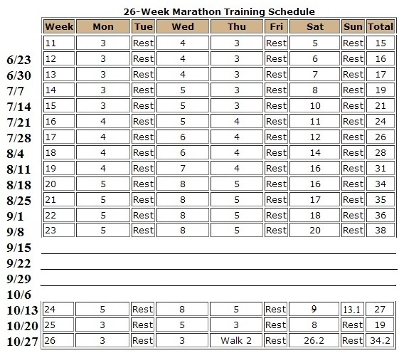 26 Week Final End Marathon Schedule