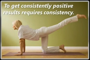 To get consistently positive results requires consistency