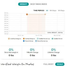 DietBet Profile
